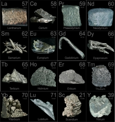Rare Earth Metals Yttrium